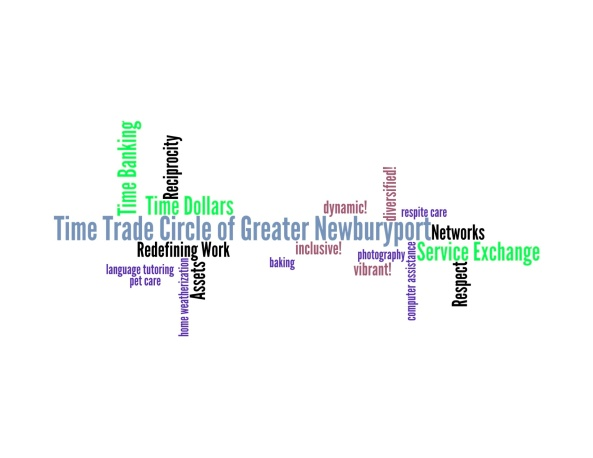 TTC Wordle2